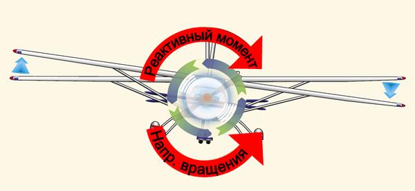 RC Форум - Записи в Октябрь 2014 - Дневники